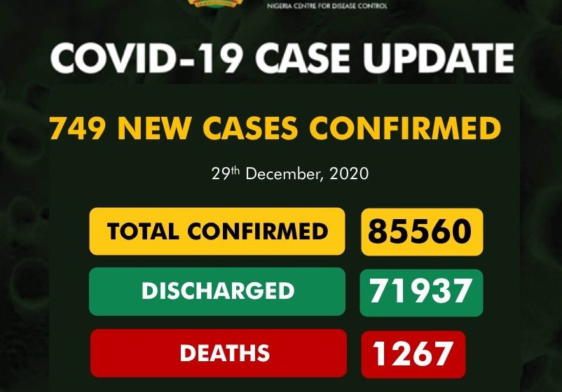 NCDC Confirms 749 New COVID-19 Cases As Total Rises To 85,560