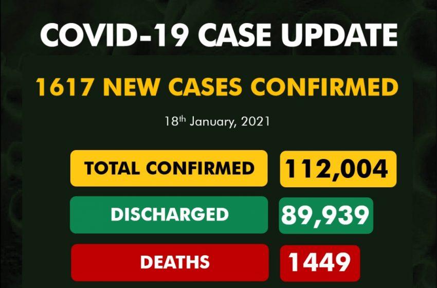 Nigeria records 1,617 new cases, 14 deaths as coronavirus worsens