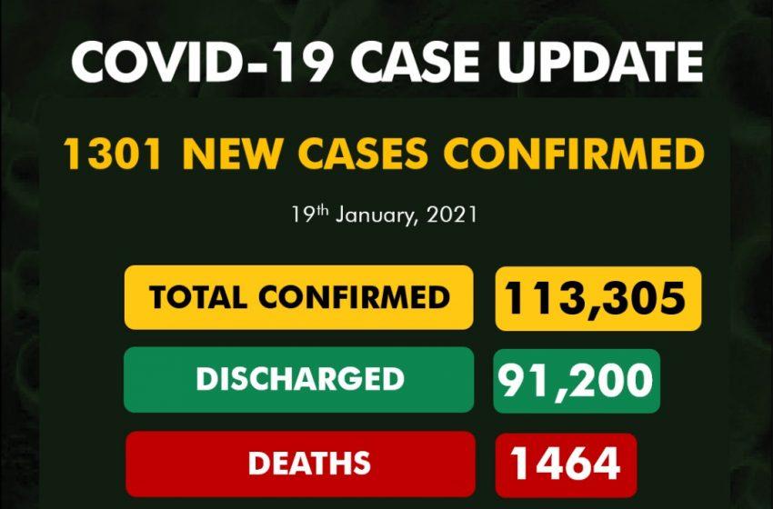 Nigeria Records 1301 New COVID-19 cases, 15 more Deaths.